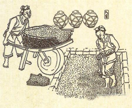 白酒酿酒基本原理和过程